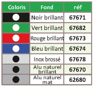 Panneau alu laser couleurs
