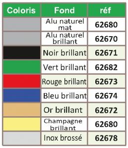 Panneau alu meca couleurs